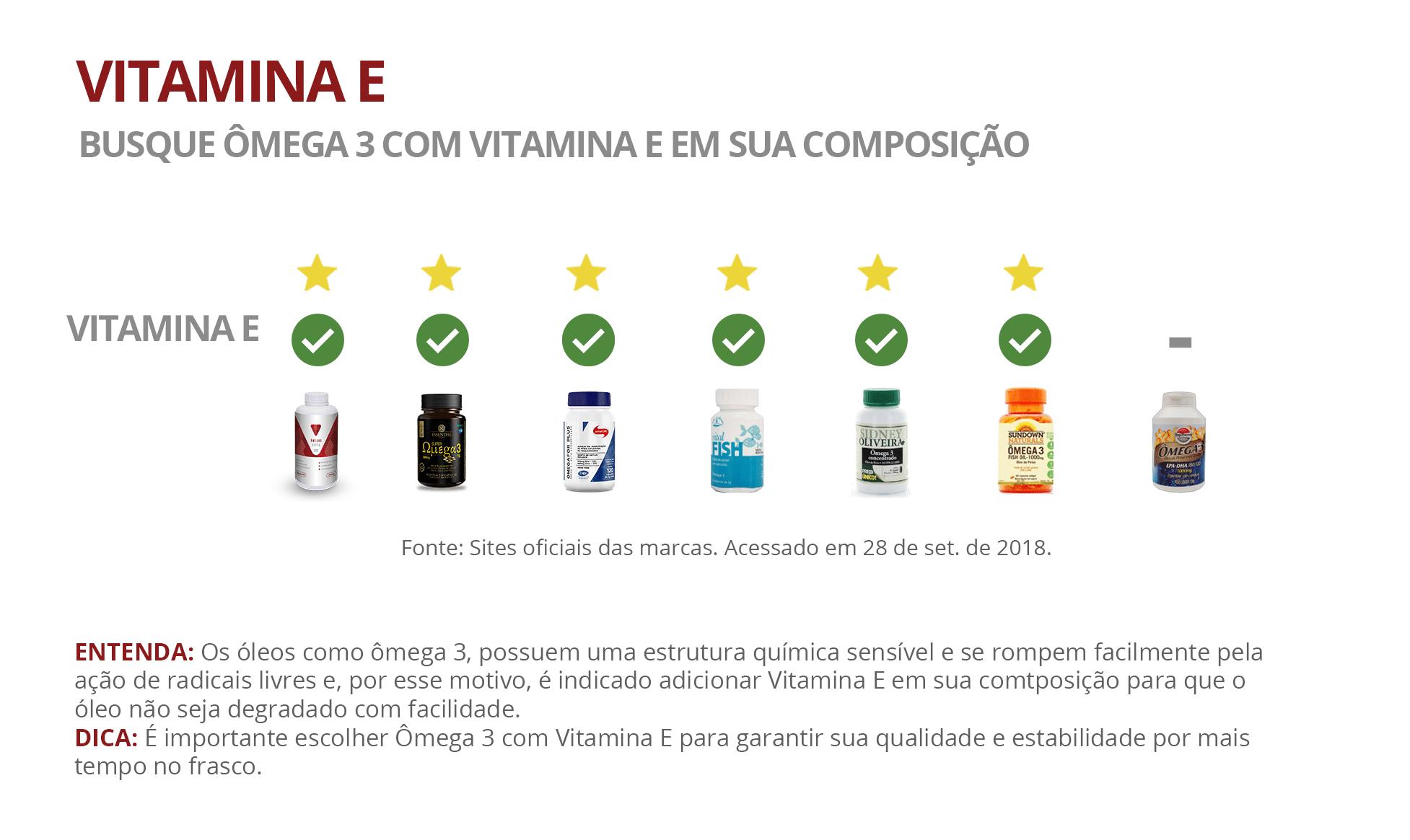 Omega 3 com vitamina E