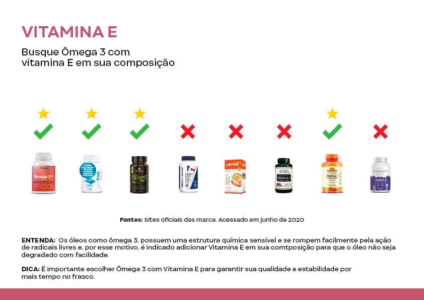 Ômega 3 com vitamina E.