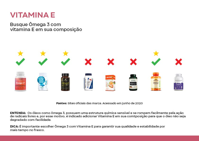 Vitamina E no ômega 3.