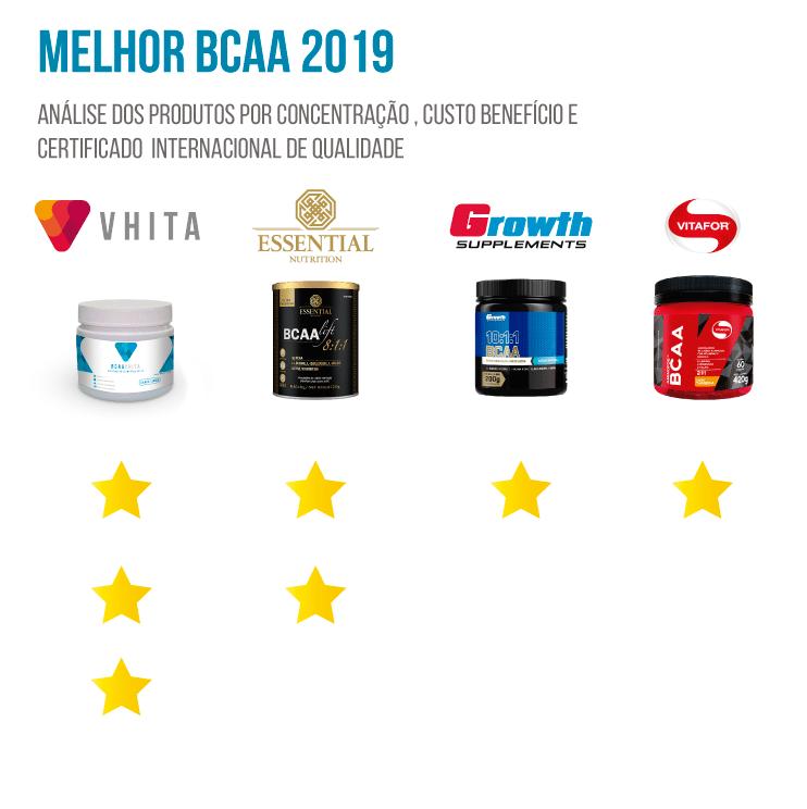 Melhor BCAA 2019